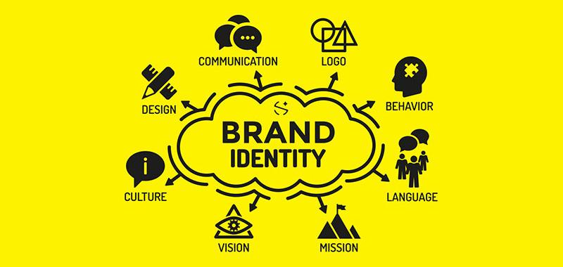 strategy brand