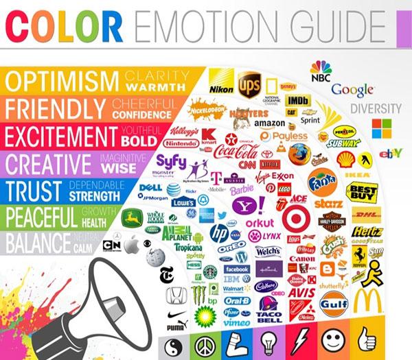 Product colour design
